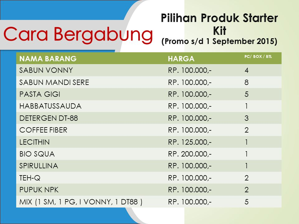 Pilihan Produk Starter Kit (Promo s/d 1 September 2015)