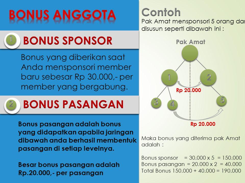 BONUS ANGGOTA Contoh BONUS SPONSOR BONUS PASANGAN 1