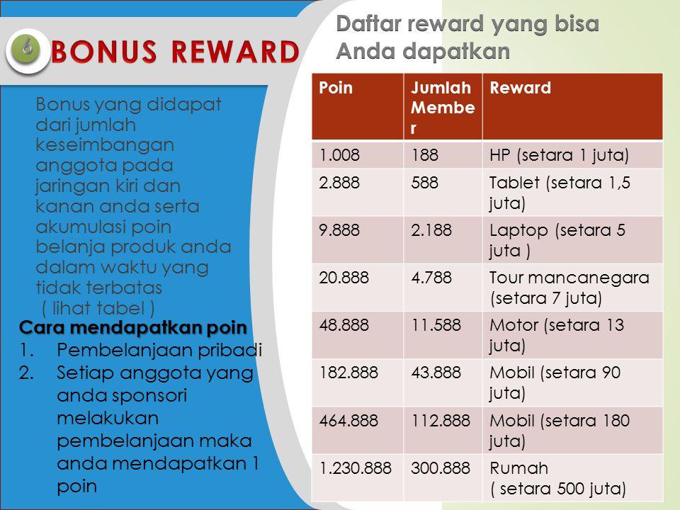 BONUS REWARD Daftar reward yang bisa Anda dapatkan 6
