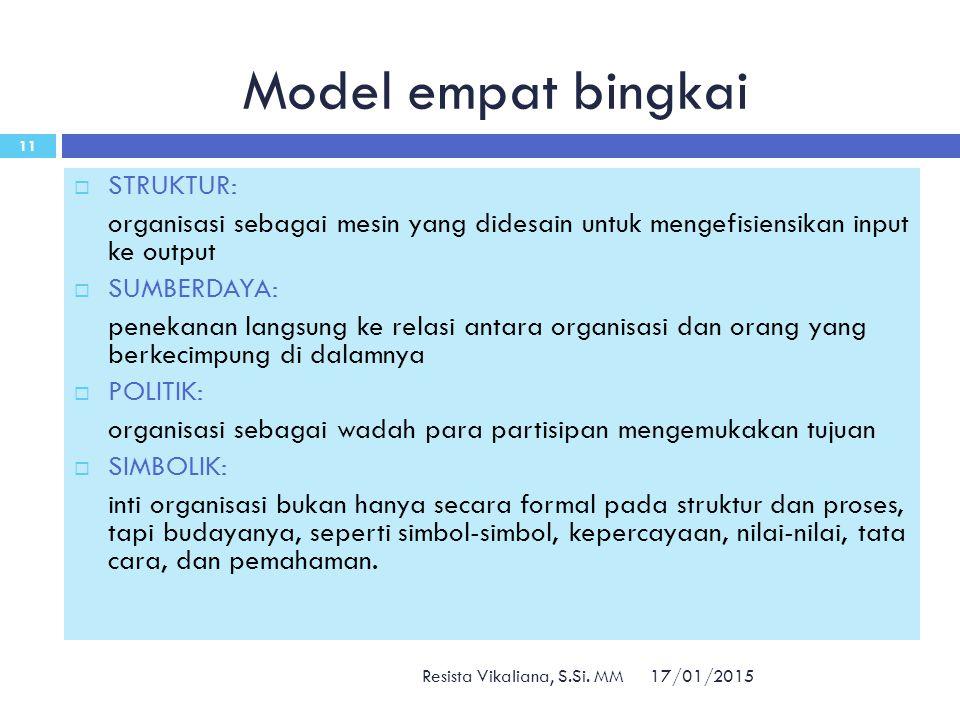Model empat bingkai STRUKTUR: