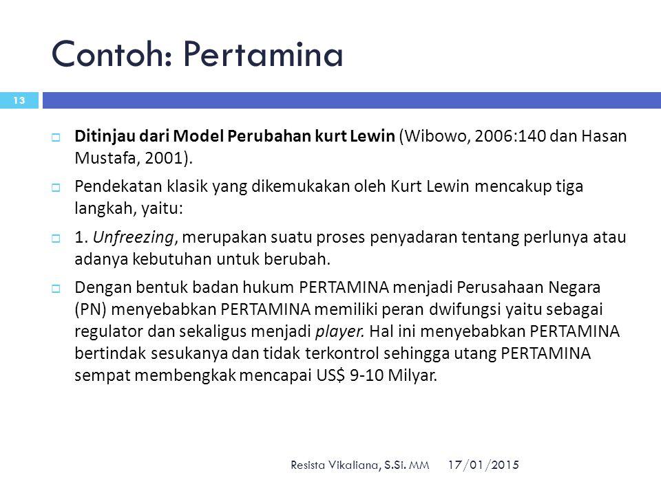 Contoh: Pertamina Ditinjau dari Model Perubahan kurt Lewin (Wibowo, 2006:140 dan Hasan Mustafa, 2001).