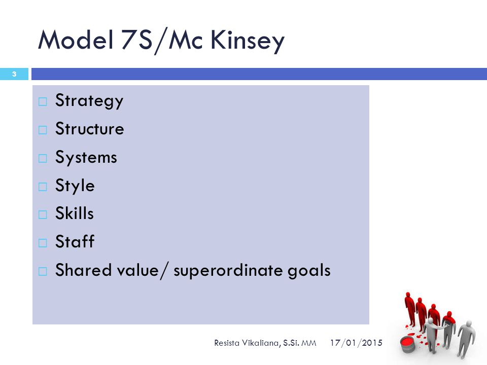 Model 7S/Mc Kinsey Strategy Structure Systems Style Skills Staff
