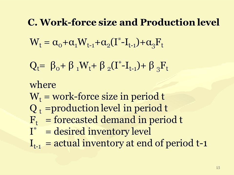 Wt = α0+α1Wt-1+α2(I*-It-1)+α3Ft Qt= β0+ β 1Wt+ β 2(I*-It-1)+ β 3Ft