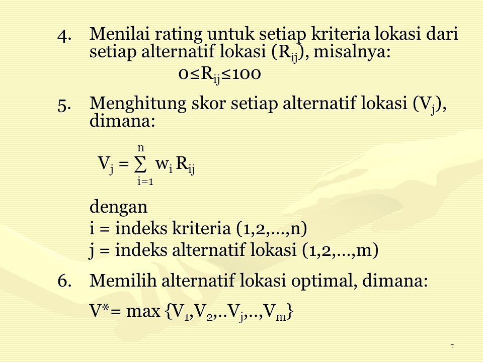 Menilai rating untuk setiap kriteria lokasi dari setiap alternatif lokasi (Rij), misalnya: