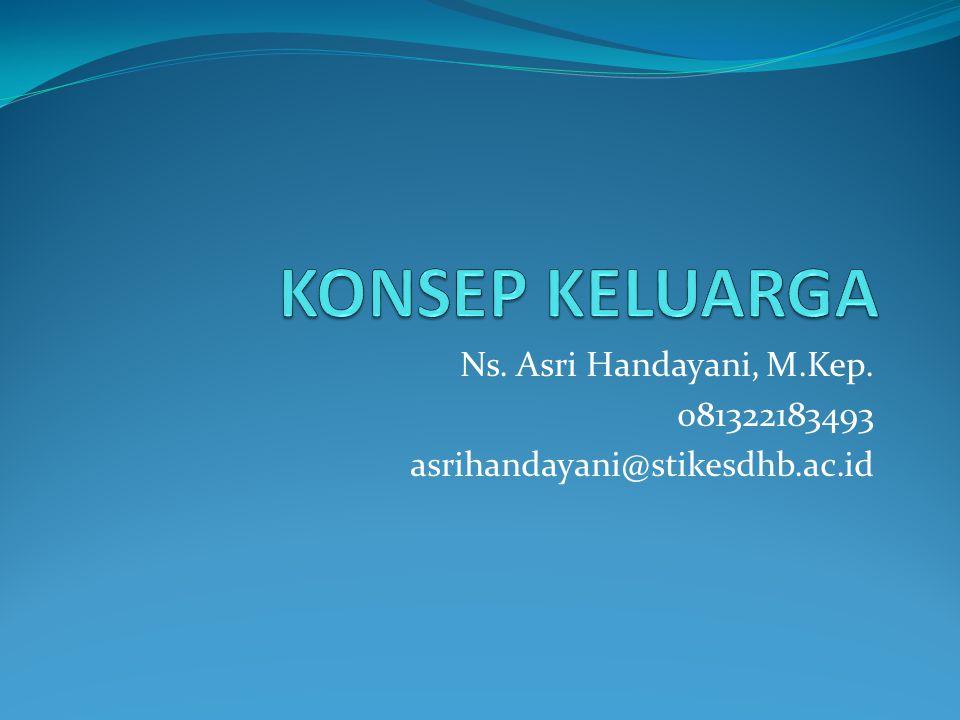 Ns. Asri Handayani, M.Kep. 081322183493 asrihandayani@stikesdhb.ac.id
