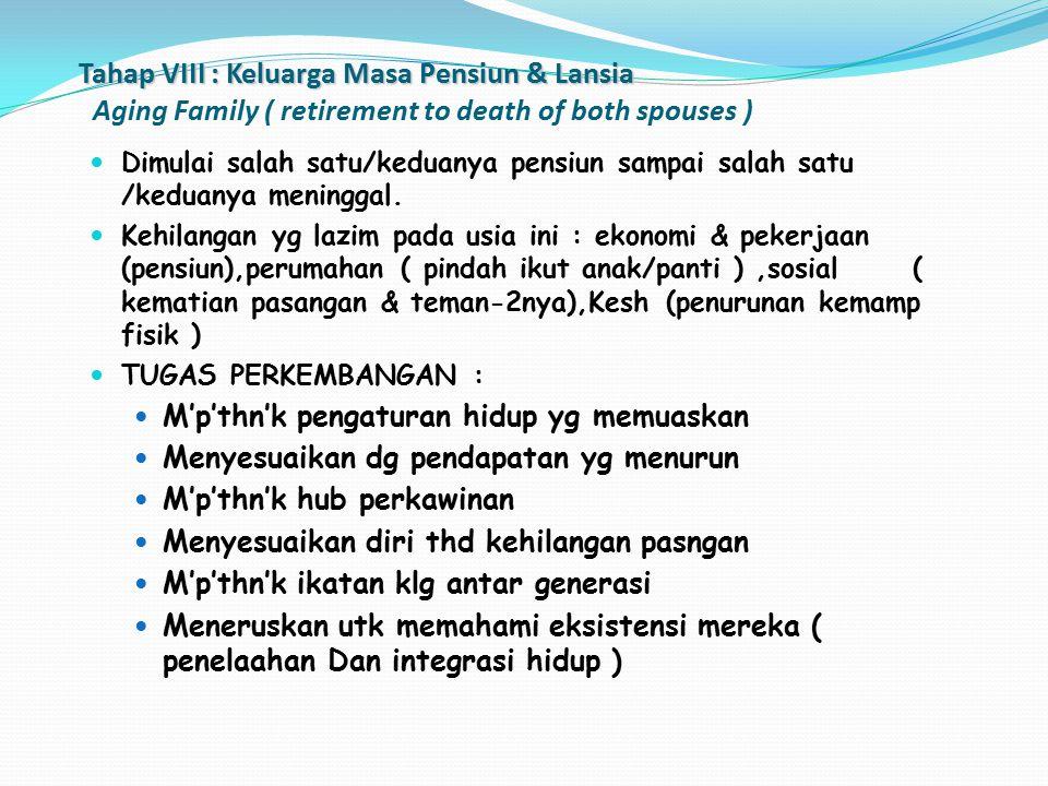 Tahap VIII : Keluarga Masa Pensiun & Lansia Aging Family ( retirement to death of both spouses )
