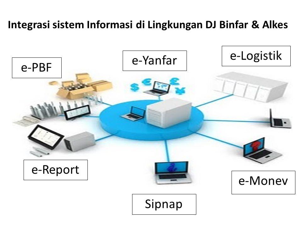 e-Logistik e-Yanfar e-PBF e-Report e-Monev Sipnap