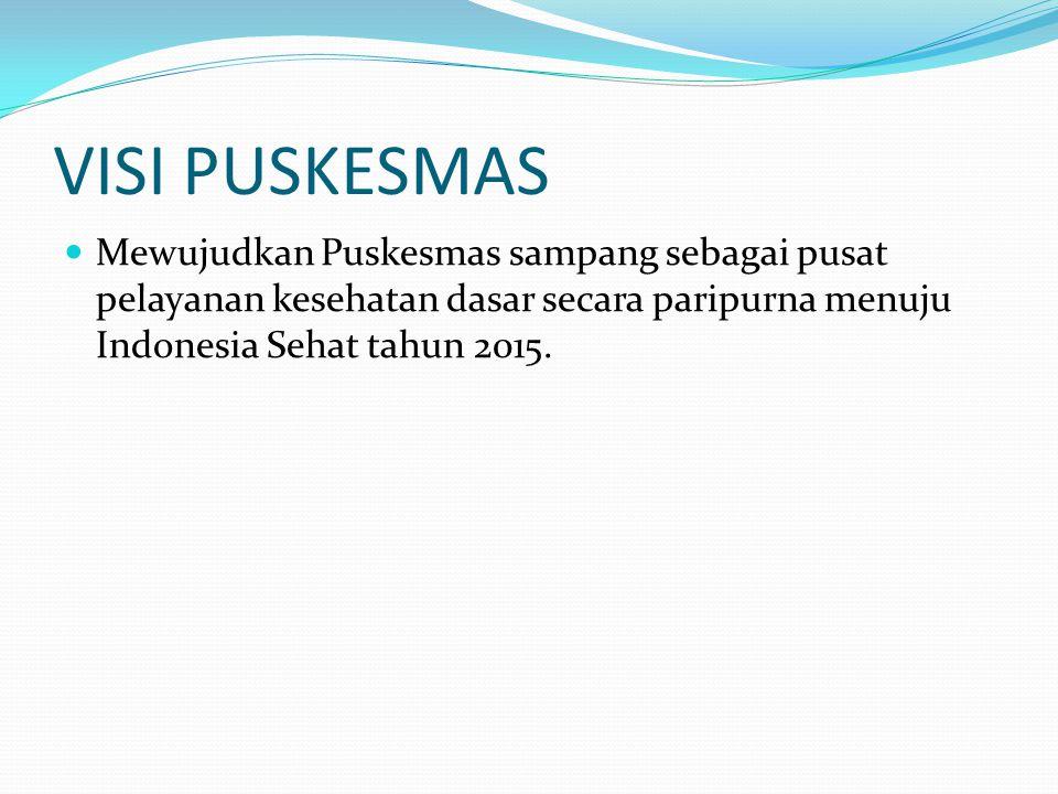 VISI PUSKESMAS Mewujudkan Puskesmas sampang sebagai pusat pelayanan kesehatan dasar secara paripurna menuju Indonesia Sehat tahun 2015.