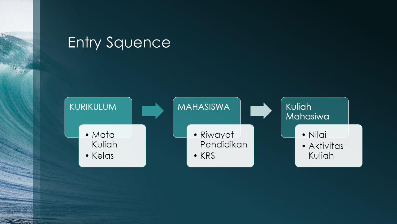 Entry Squence KURIKULUM Mata Kuliah Kelas MAHASISWA Riwayat Pendidikan