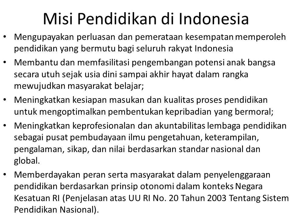 Misi Pendidikan di Indonesia