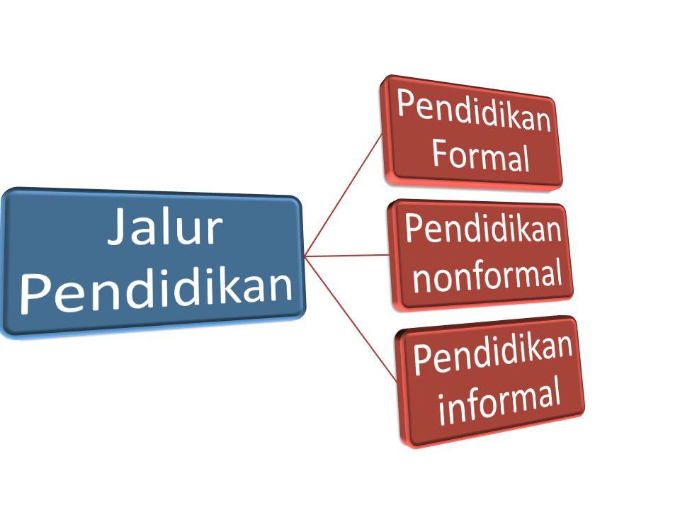 Jalur Pendidikan Pendidikan Formal Pendidikan nonformal Pendidikan informal