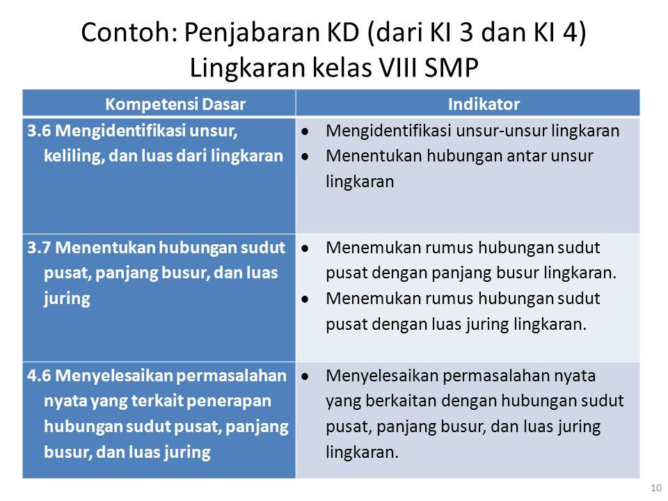Contoh: Penjabaran KD (dari KI 3 dan KI 4) Lingkaran kelas VIII SMP