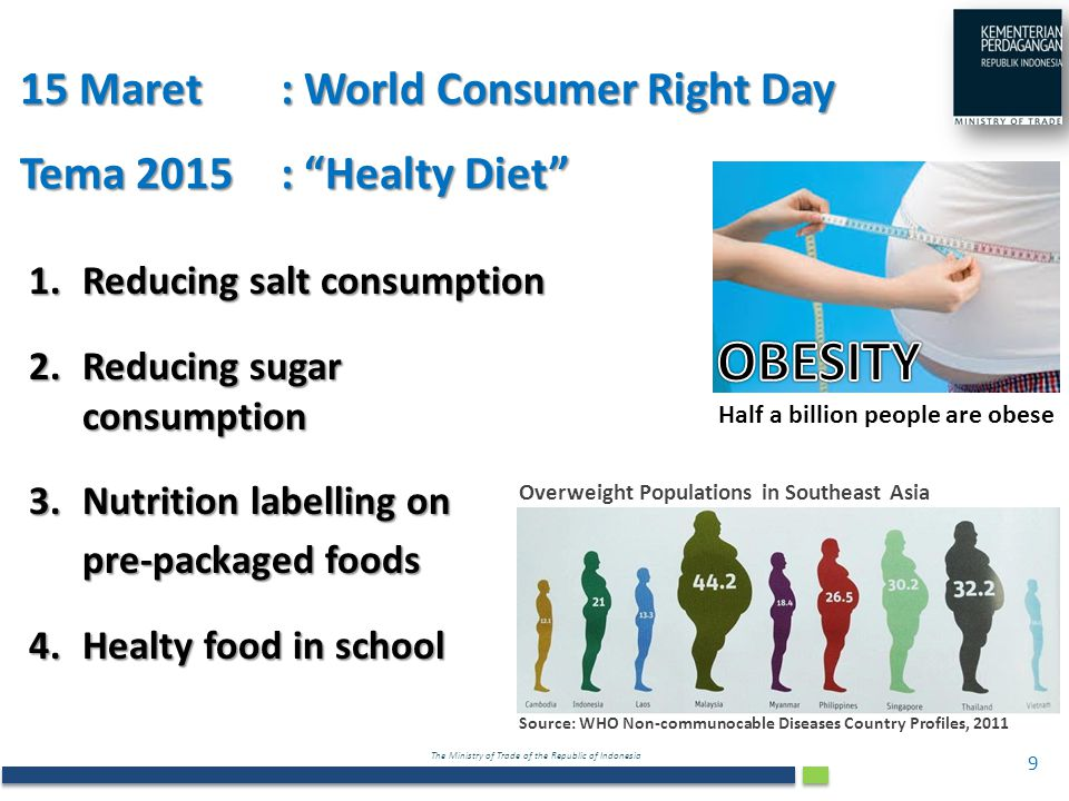 15 Maret : World Consumer Right Day Tema 2015 : Healty Diet