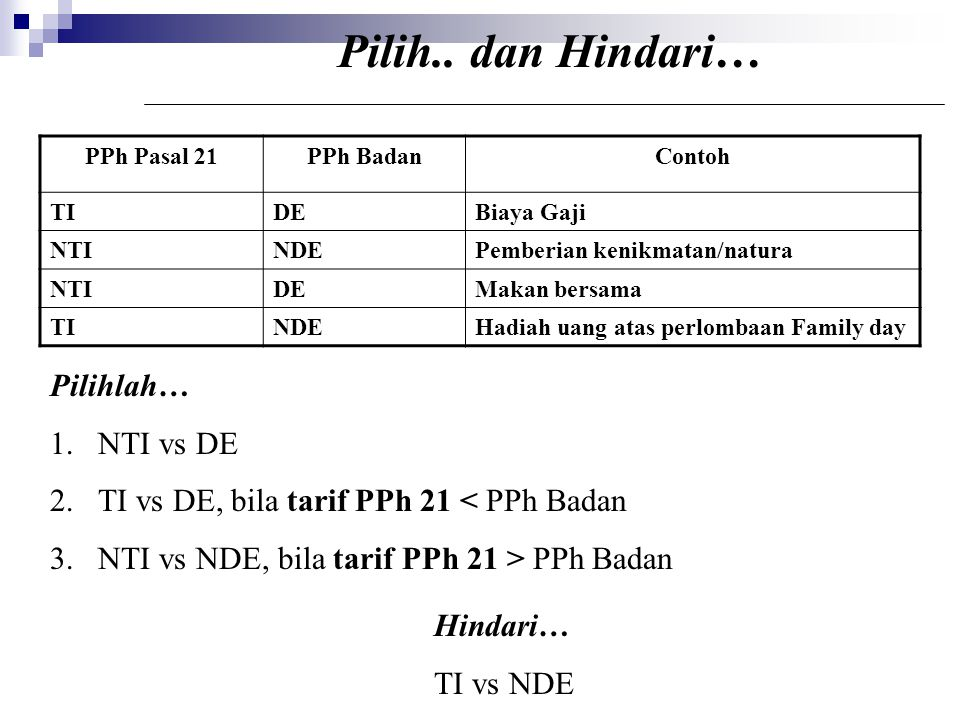 Pilih.. dan Hindari… Pilihlah… NTI vs DE