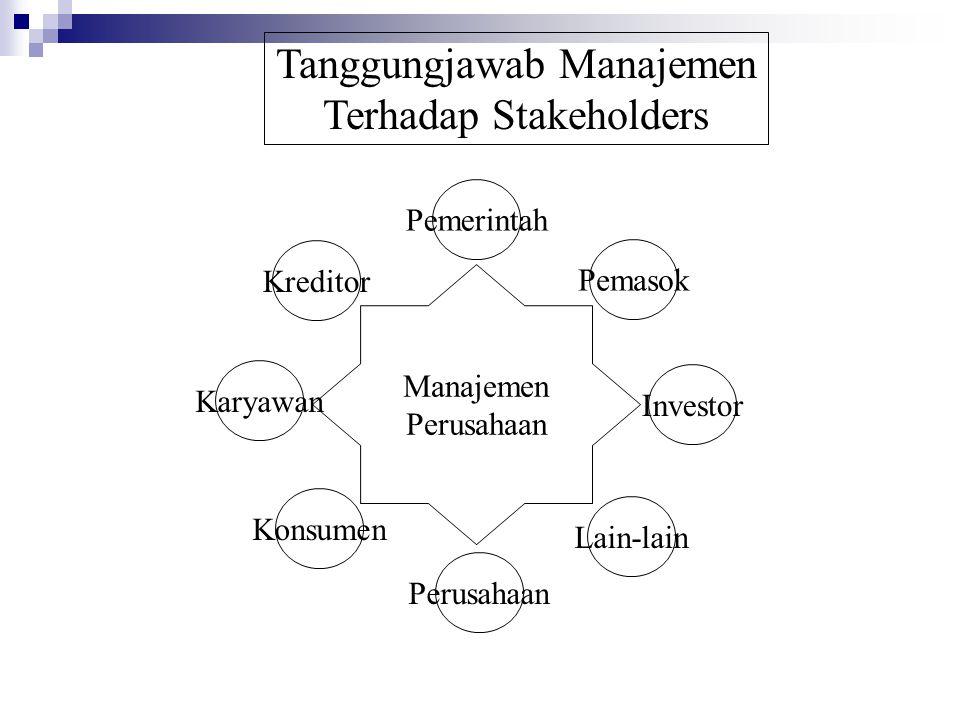 Tanggungjawab Manajemen Terhadap Stakeholders