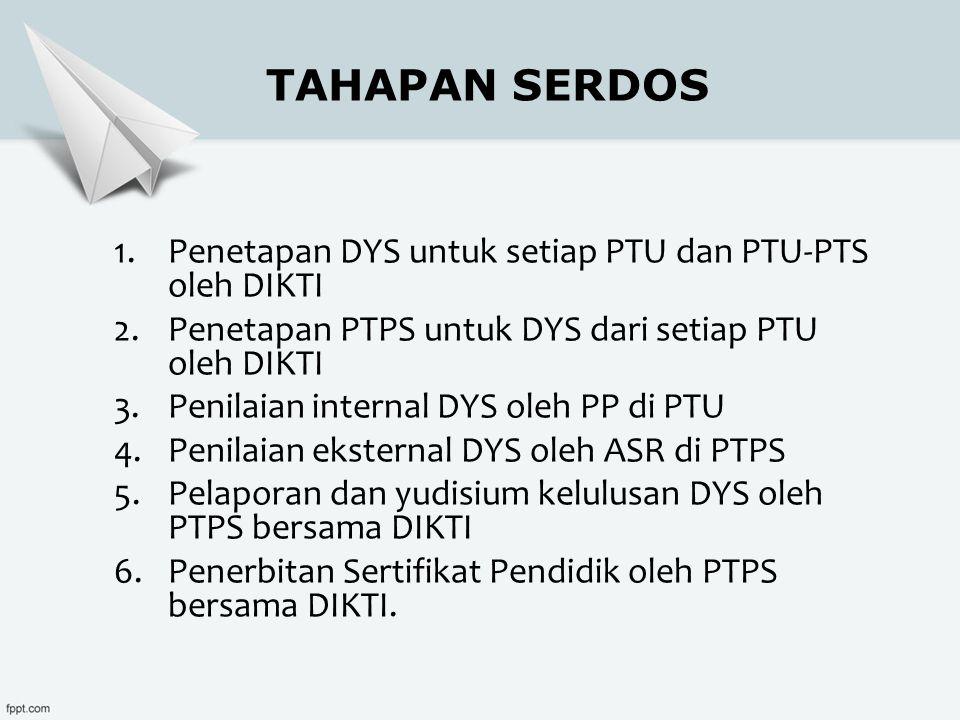 TAHAPAN SERDOS Penetapan DYS untuk setiap PTU dan PTU-PTS oleh DIKTI
