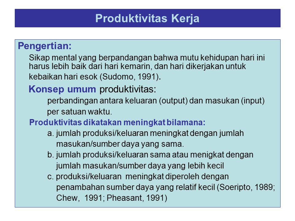 Produktivitas Kerja Pengertian: Konsep umum produktivitas: