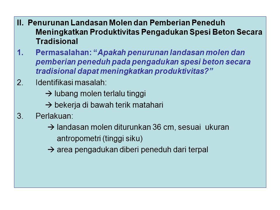 II. Penurunan Landasan Molen dan Pemberian Peneduh Meningkatkan Produktivitas Pengadukan Spesi Beton Secara Tradisional