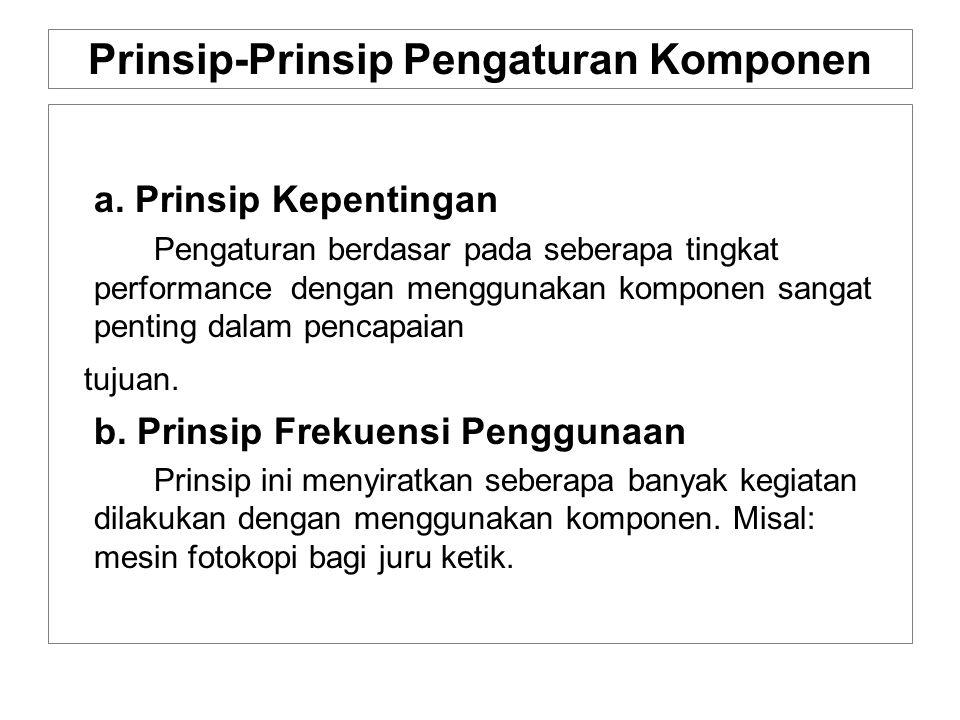 Prinsip-Prinsip Pengaturan Komponen