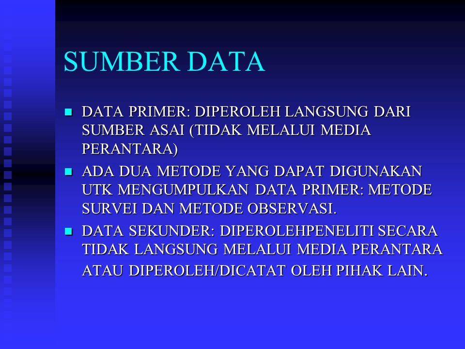 SUMBER DATA DATA PRIMER: DIPEROLEH LANGSUNG DARI SUMBER ASAI (TIDAK MELALUI MEDIA PERANTARA)