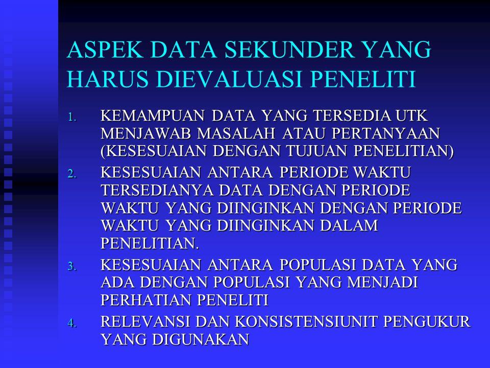 ASPEK DATA SEKUNDER YANG HARUS DIEVALUASI PENELITI