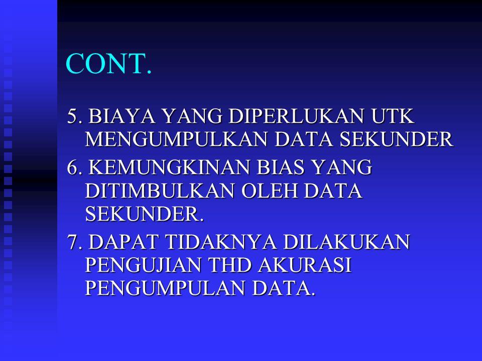 CONT. 5. BIAYA YANG DIPERLUKAN UTK MENGUMPULKAN DATA SEKUNDER