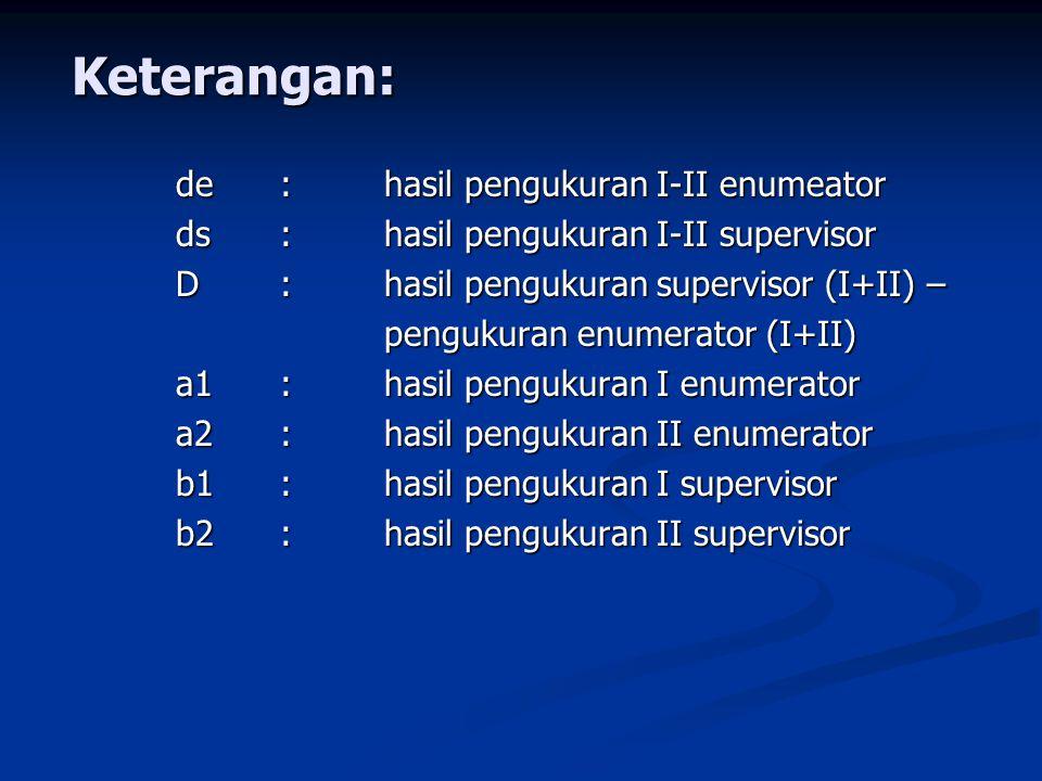 Keterangan: de : hasil pengukuran I-II enumeator
