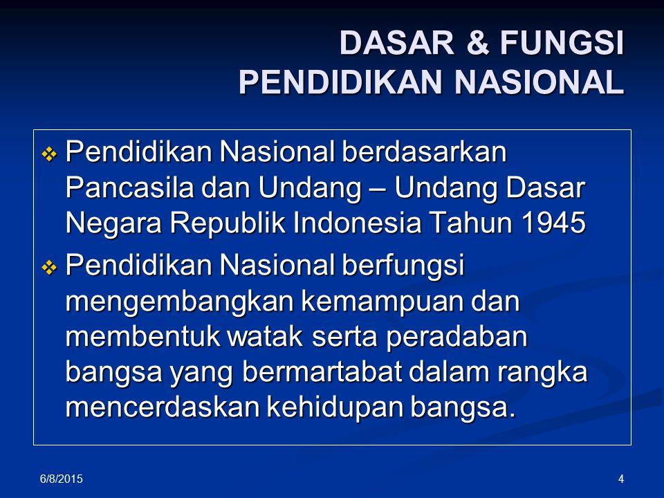 DASAR & FUNGSI PENDIDIKAN NASIONAL