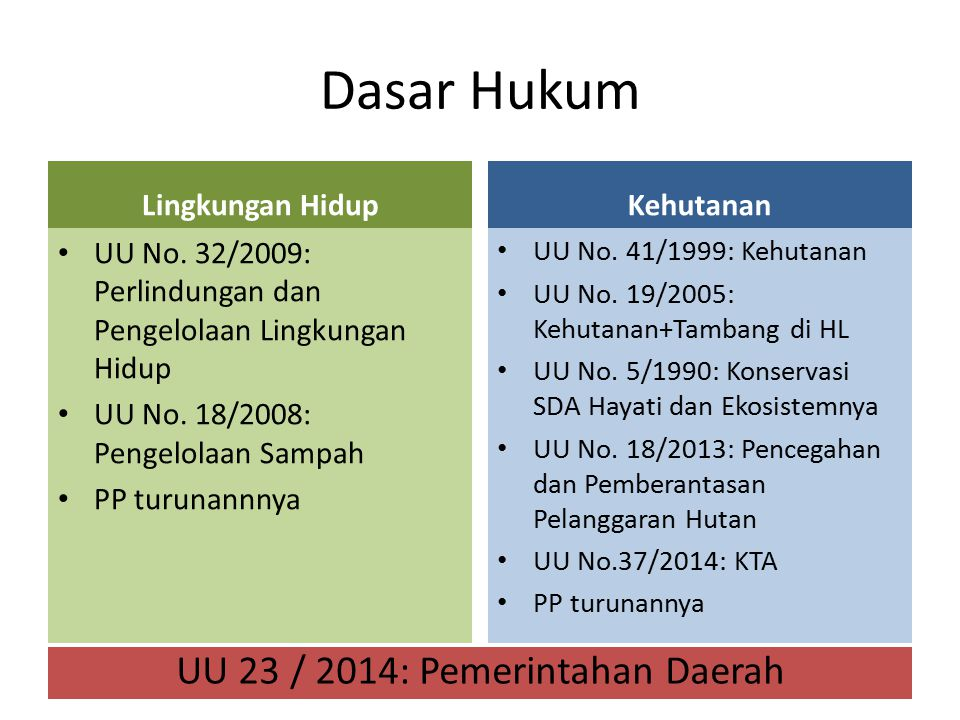 UU 23 / 2014: Pemerintahan Daerah