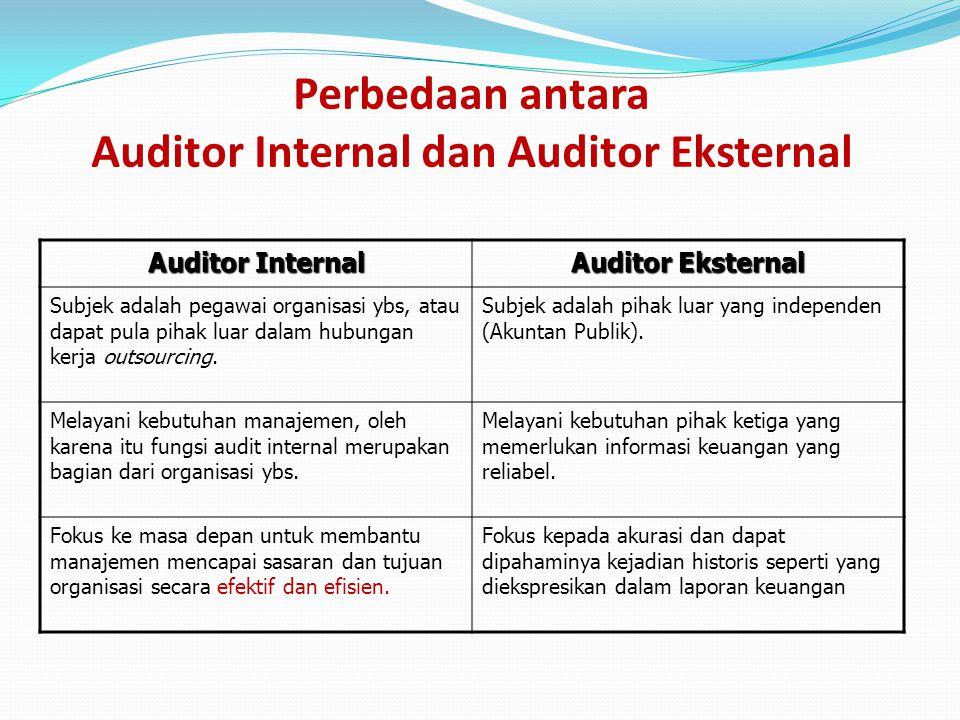Perbedaan antara Auditor Internal dan Auditor Eksternal