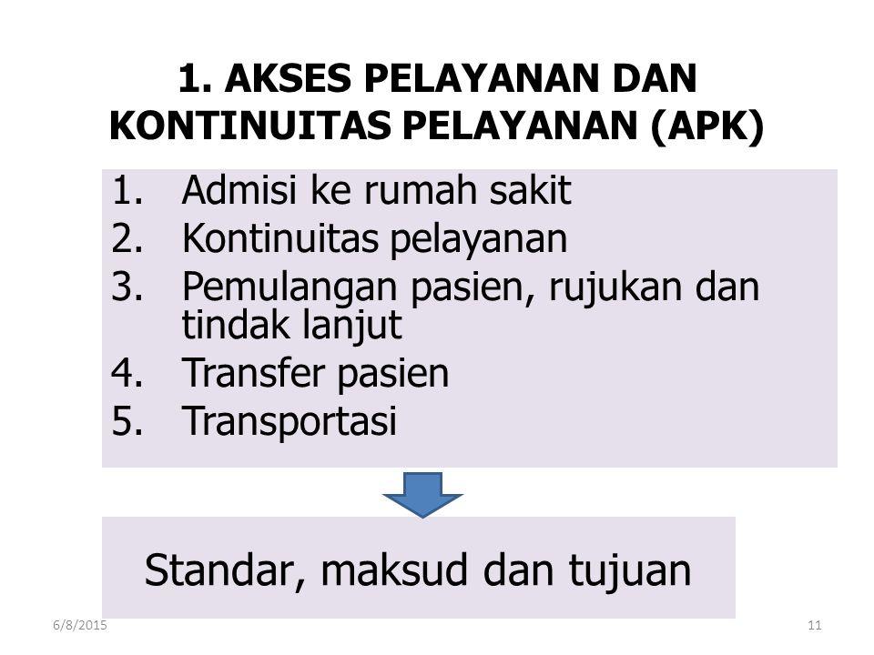 1. AKSES PELAYANAN DAN KONTINUITAS PELAYANAN (APK)