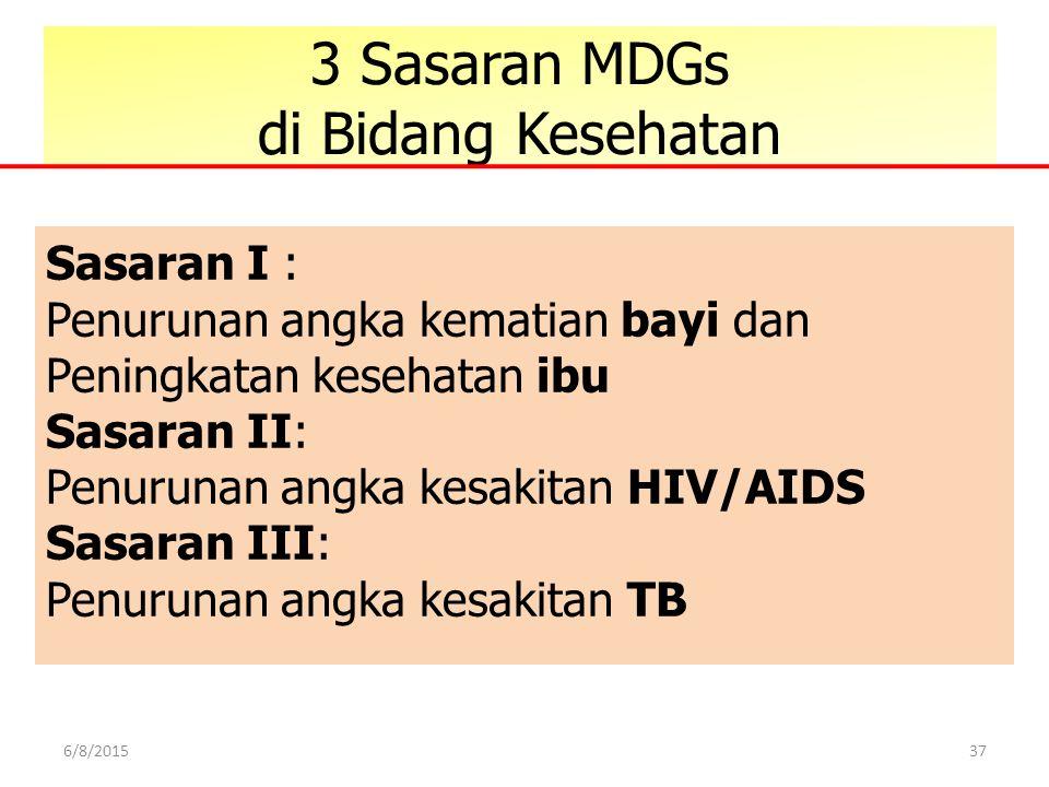 3 Sasaran MDGs di Bidang Kesehatan