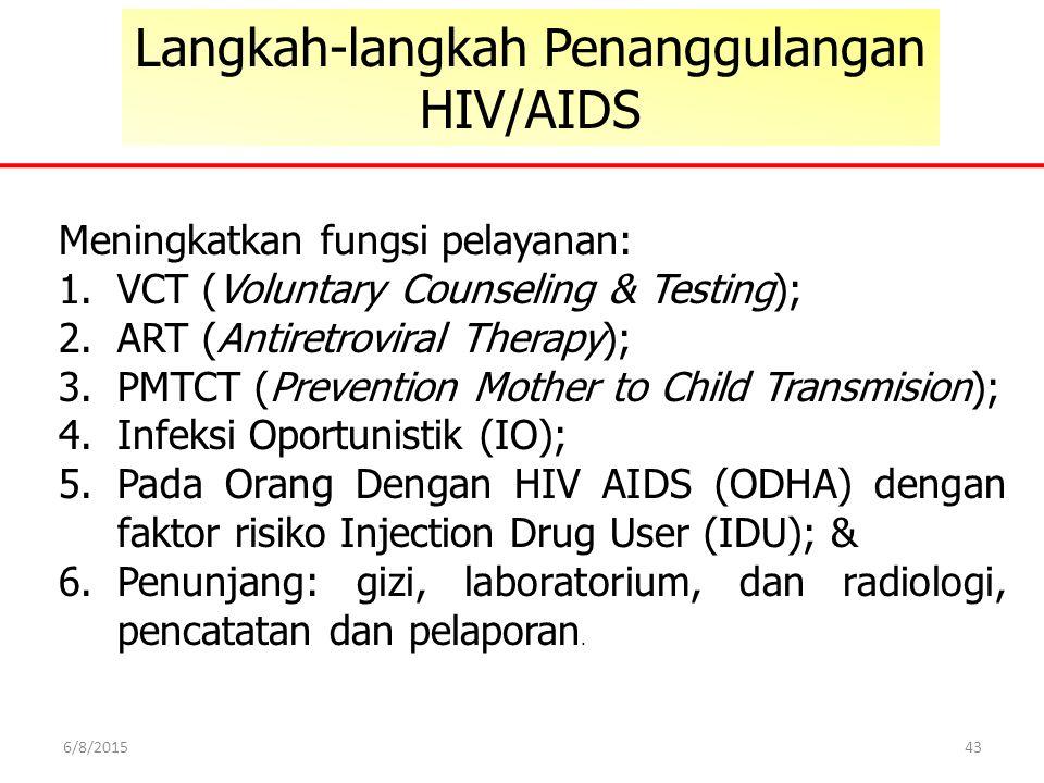 Langkah-langkah Penanggulangan HIV/AIDS