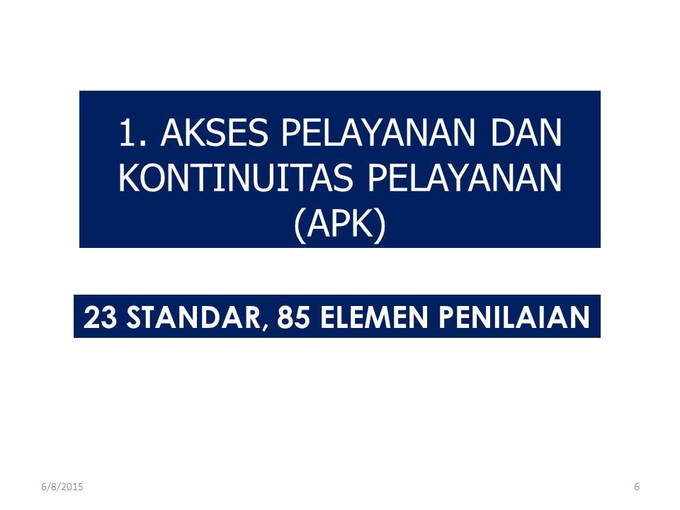 23 STANDAR, 85 ELEMEN PENILAIAN