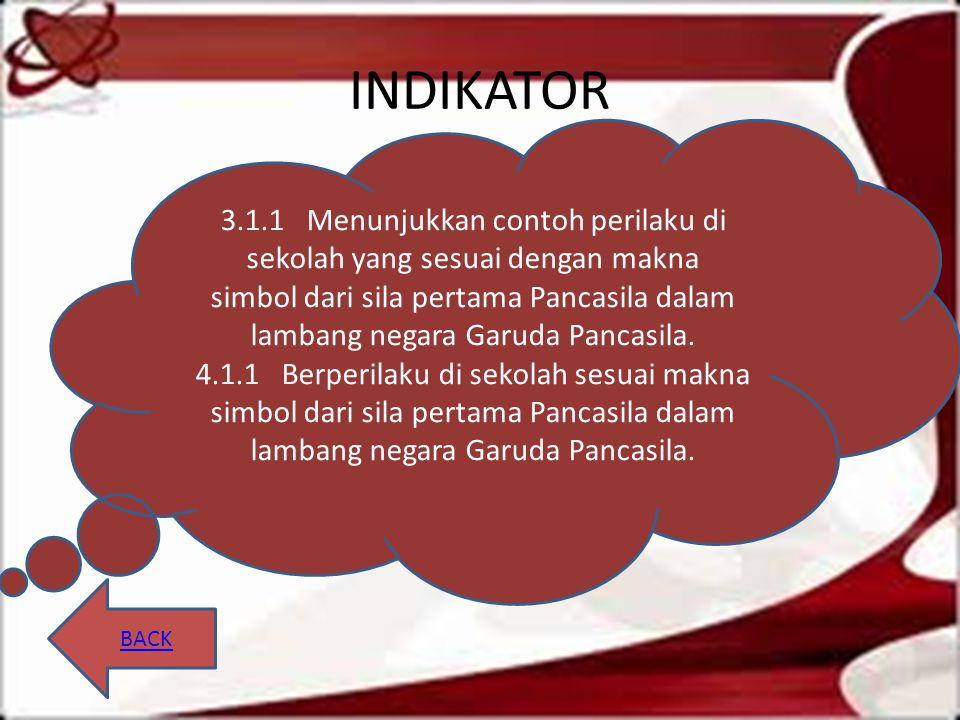 3.1.1 Menunjukkan contoh perilaku di sekolah yang sesuai dengan makna