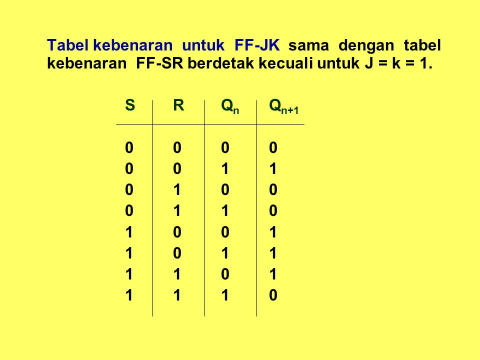 Tabel kebenaran untuk FF-JK sama dengan tabel kebenaran FF-SR berdetak kecuali untuk J = k = 1.