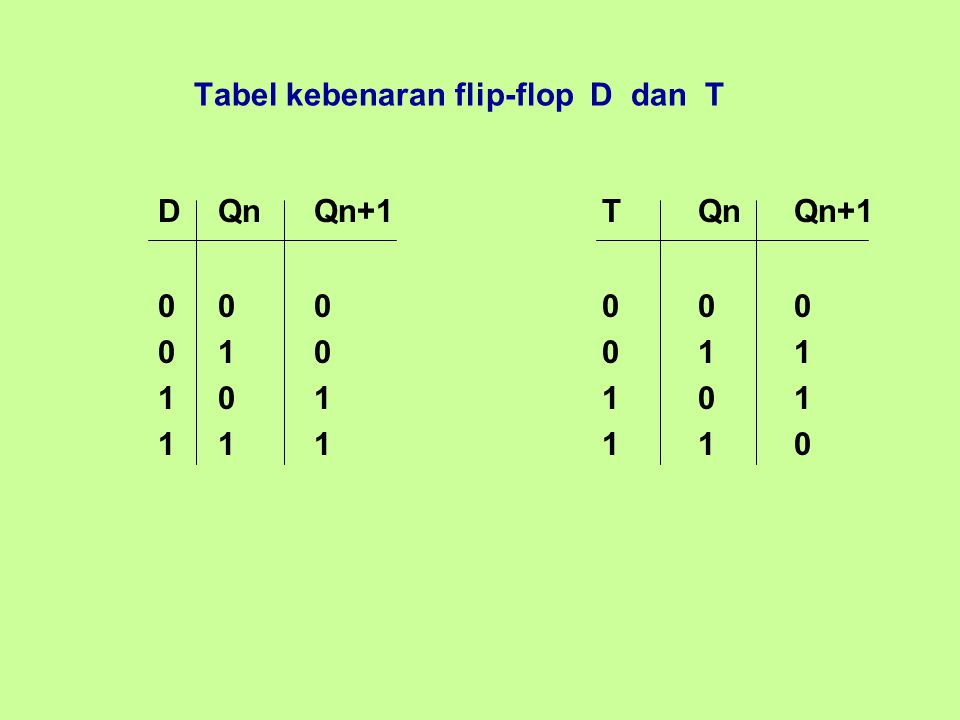 Tabel kebenaran flip-flop D dan T