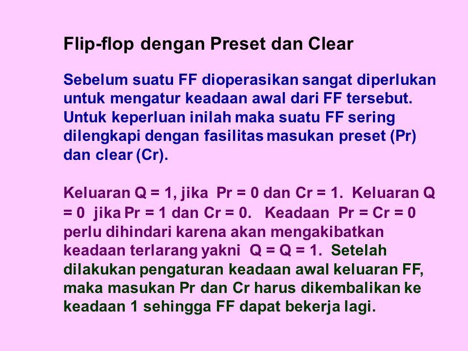 Flip-flop dengan Preset dan Clear