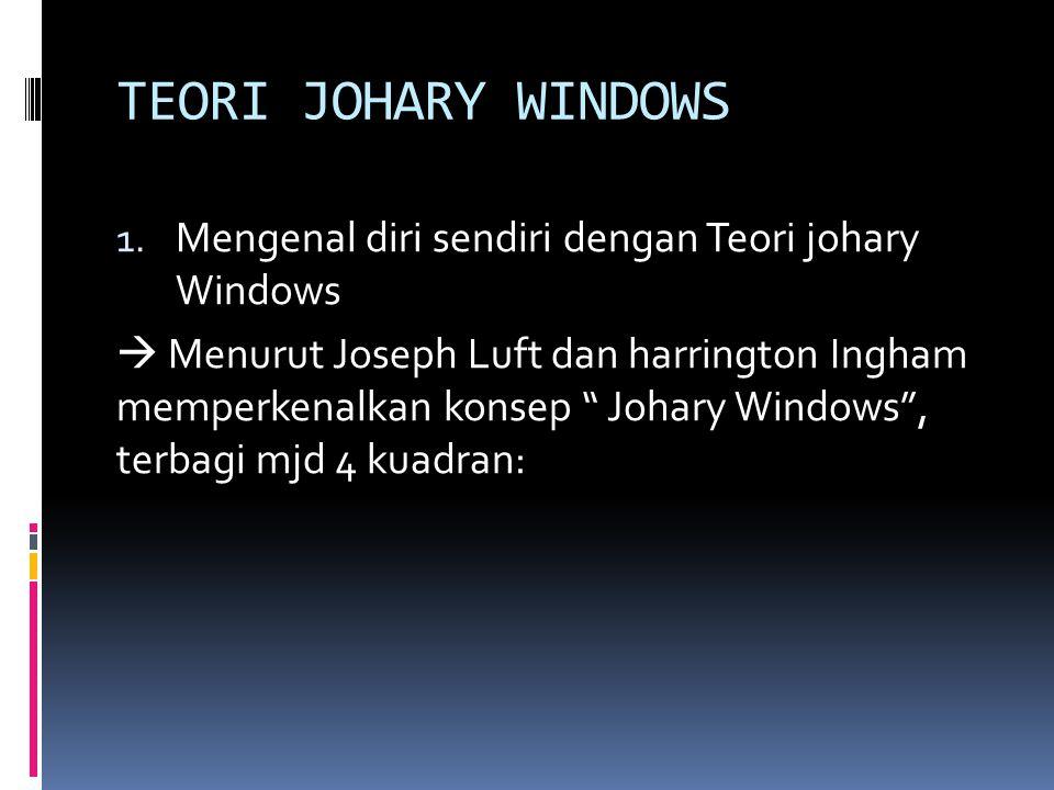 TEORI JOHARY WINDOWS Mengenal diri sendiri dengan Teori johary Windows