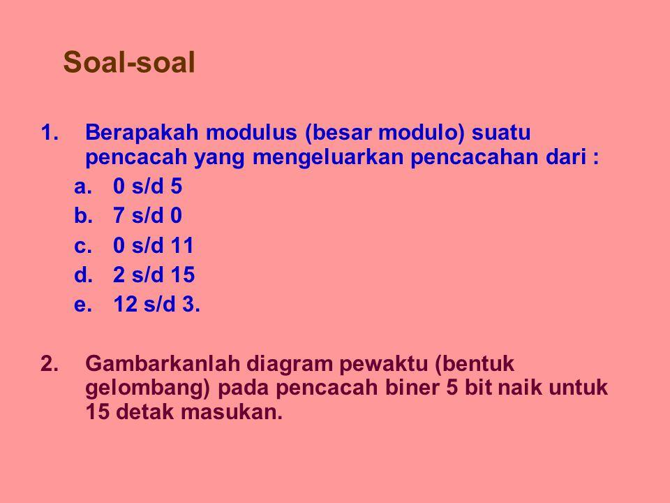 Soal-soal 1. Berapakah modulus (besar modulo) suatu pencacah yang mengeluarkan pencacahan dari : 0 s/d 5.