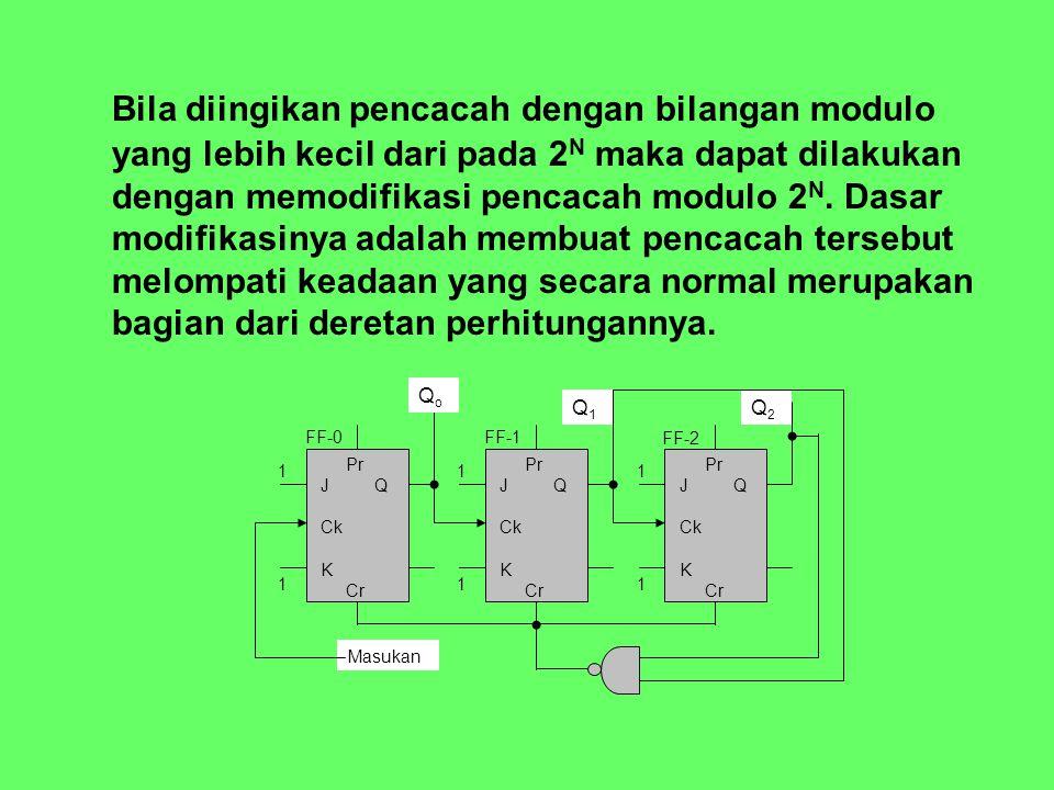 Bila diingikan pencacah dengan bilangan modulo yang lebih kecil dari pada 2N maka dapat dilakukan dengan memodifikasi pencacah modulo 2N. Dasar modifikasinya adalah membuat pencacah tersebut melompati keadaan yang secara normal merupakan bagian dari deretan perhitungannya.