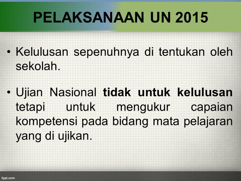 PELAKSANAAN UN 2015 Kelulusan sepenuhnya di tentukan oleh sekolah.
