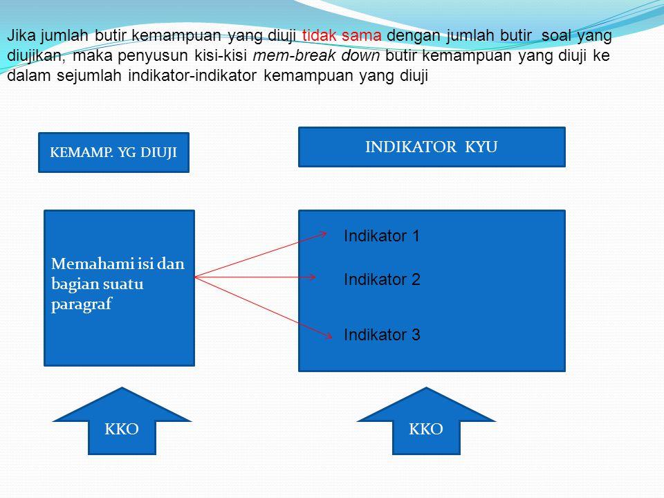 Memahami isi dan bagian suatu paragraf Indikator 1