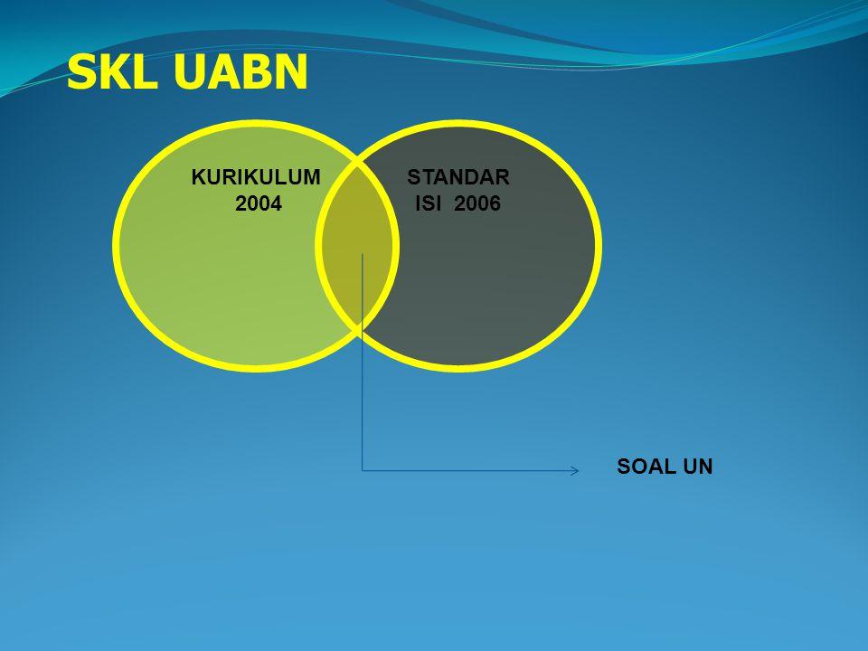 SKL UABN KURIKULUM 2004 STANDAR ISI 2006 SOAL UN