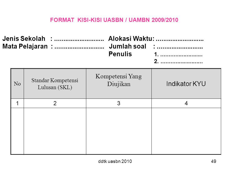 FORMAT KISI-KISI UASBN / UAMBN 2009/2010
