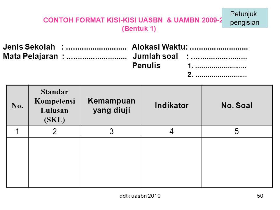 Standar Kompetensi Lulusan (SKL) Kemampuan yang diuji Indikator