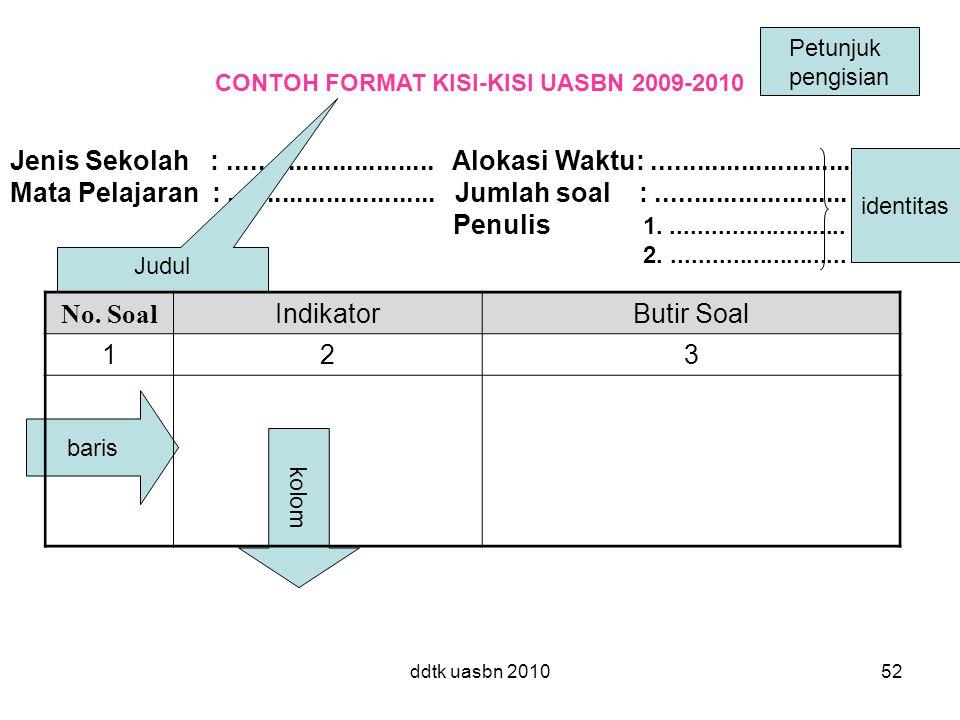 CONTOH FORMAT KISI-KISI UASBN 2009-2010