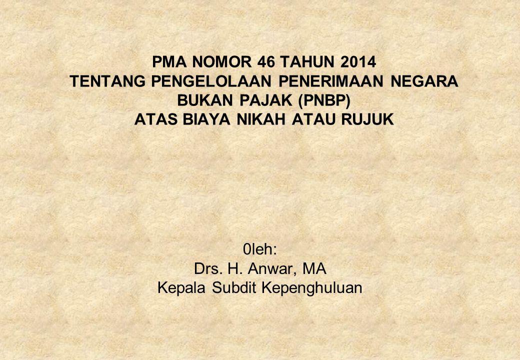 0leh: Drs. H. Anwar, MA Kepala Subdit Kepenghuluan