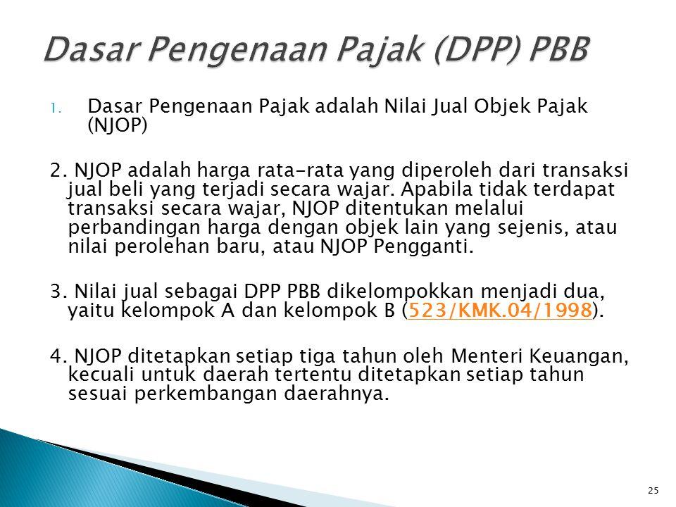 Dasar Pengenaan Pajak (DPP) PBB