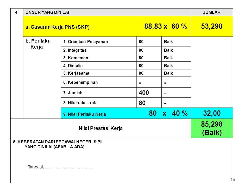 4. UNSUR YANG DINILAI. JUMLAH. a. Sasaran Kerja PNS (SKP) 88,83 x 60 %